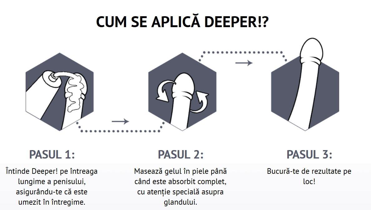ce să faci când penisul este întins)