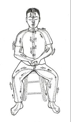 exercitiu pentru erectii qigong)