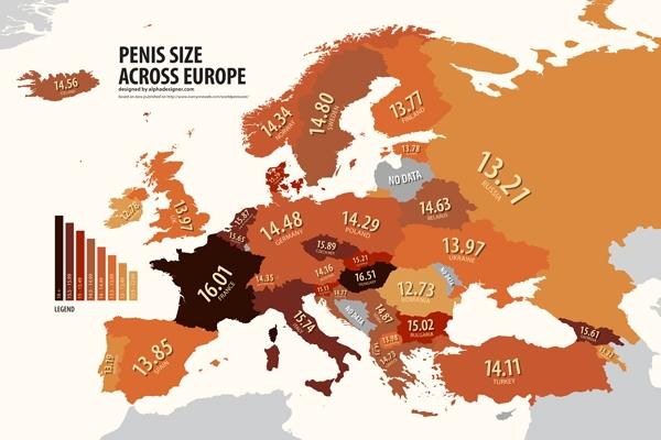 dimensiunea penisului în Europa