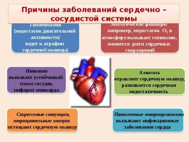 prevenirea erecției slăbite)