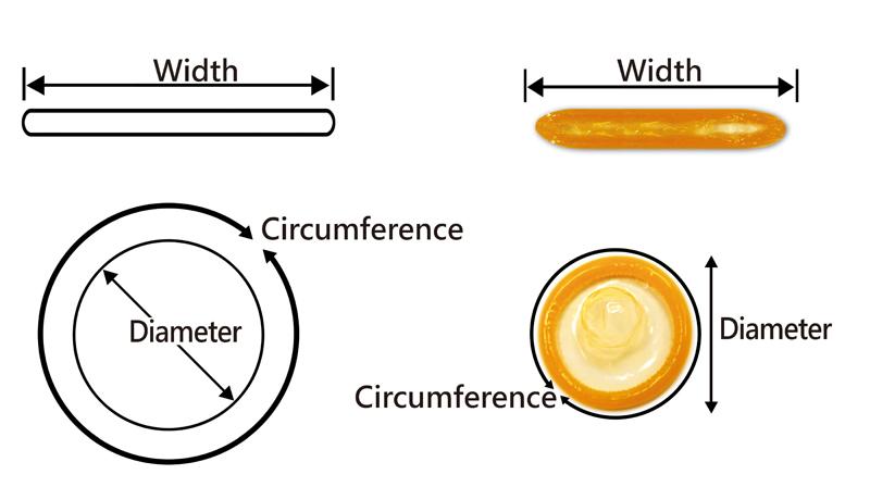 Care este lungimea normală a penisului? Un nou studiu spulberă mitul celor 17 cm - go2dent.ro