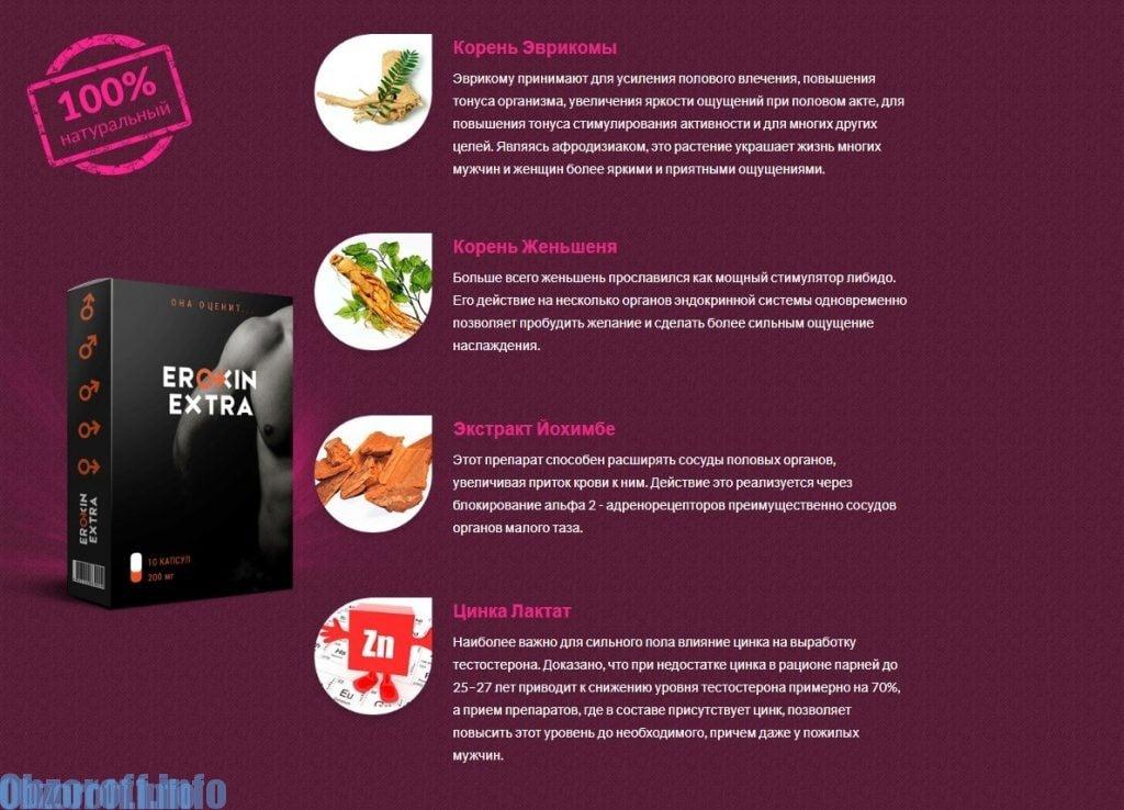 Cum să măriți rapid potența acasă - Hipertensiune November