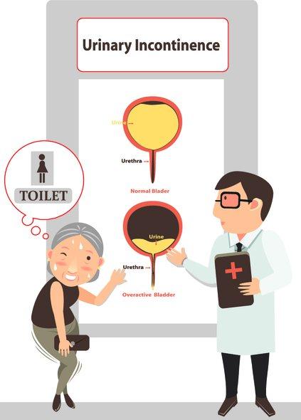 o erecție urinară completă este mai bună probleme de erecție modalități de a le rezolva