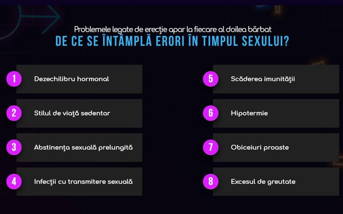 Teste pentru depistarea problemelor erectile